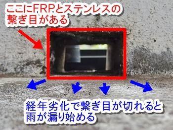 約15年ほど前(2000年ごろ)に建てられた建物では、FRP防水の排水口がステンレスで作られている事が多く、FRPとステンレスの繋ぎ目から漏水するケースが多いのです。