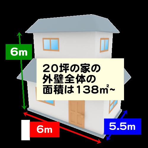 20坪の家の外壁全体の面積は138㎡~
