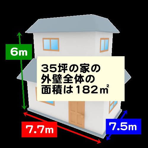 35坪の家の外壁全体の面積は182㎡