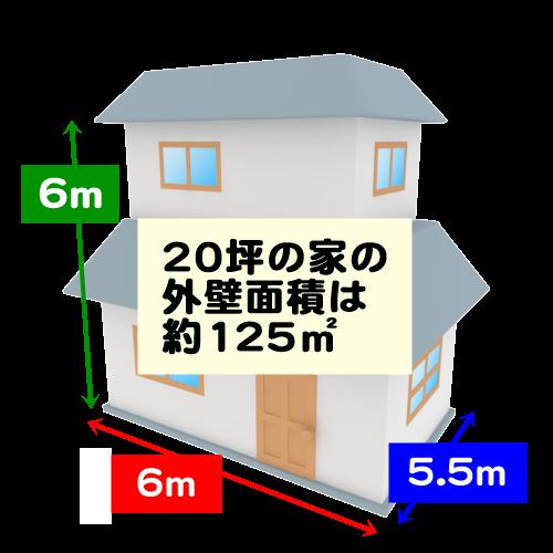 20坪の家の外壁の面積は約125平方メートル