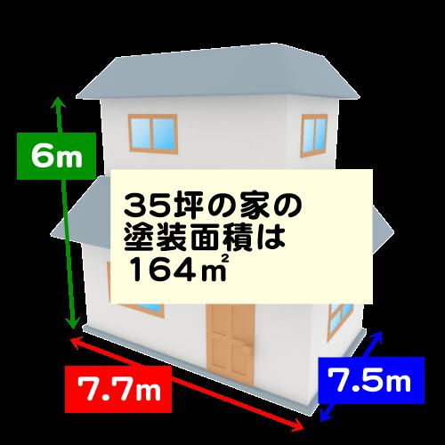 35坪の家の塗装面積は164㎡