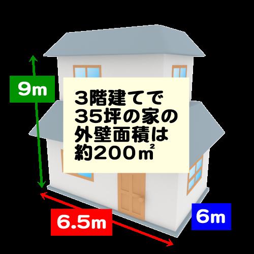 35坪3階建ての家の外壁の面積は約200平方メートル